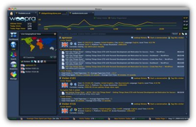 Woopra Web Analytics
