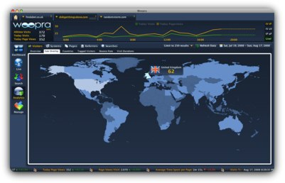Woopra Web Analytics